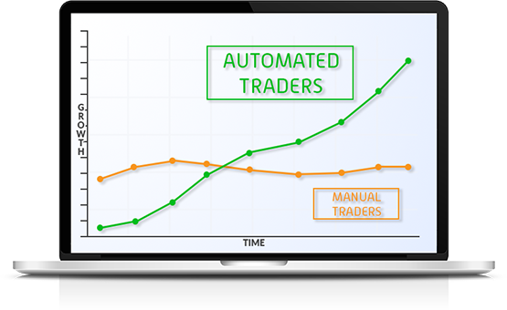 ForexVPS.net Whitelabel Brokers Solution for Automated Trading